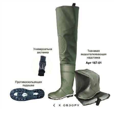 болотные сапоги для рыбалки форум